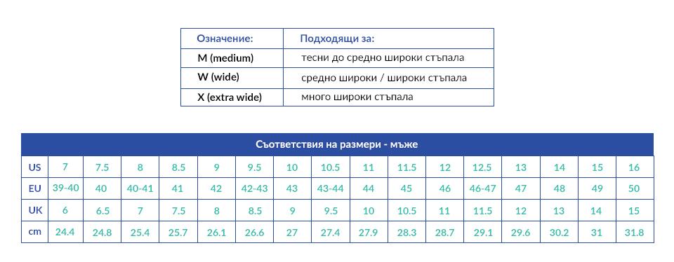 Таблица размери мъже