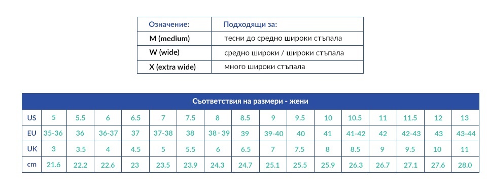 таблица размери жени